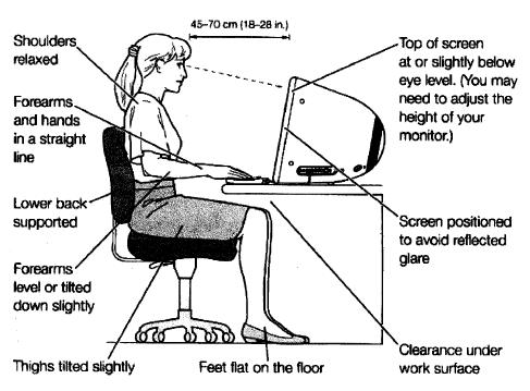 Computer_Posture